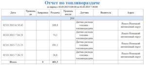 Отчет по топливораздаче